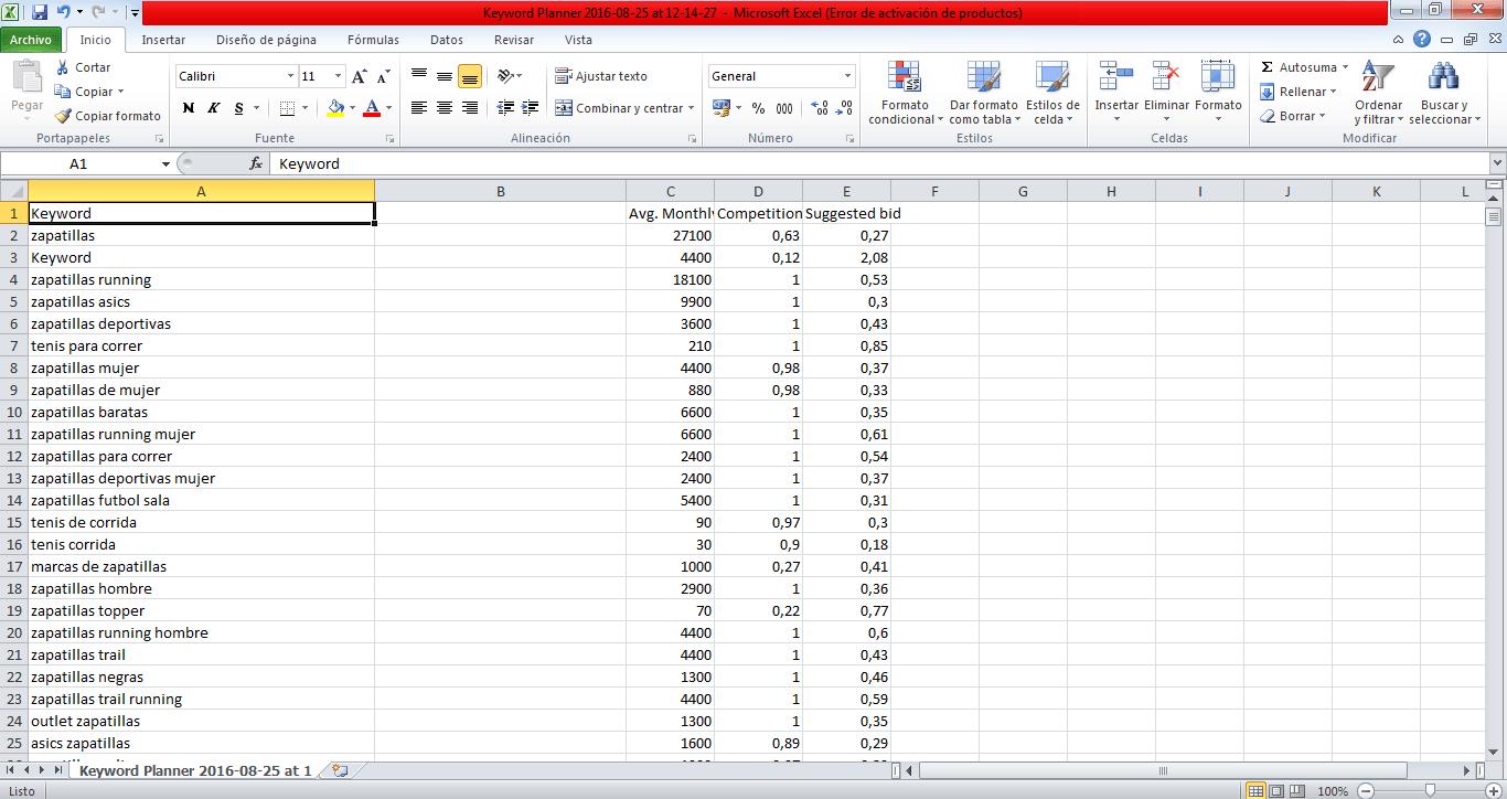 Cómo obtener las mejora palabras clave con Keyword planner