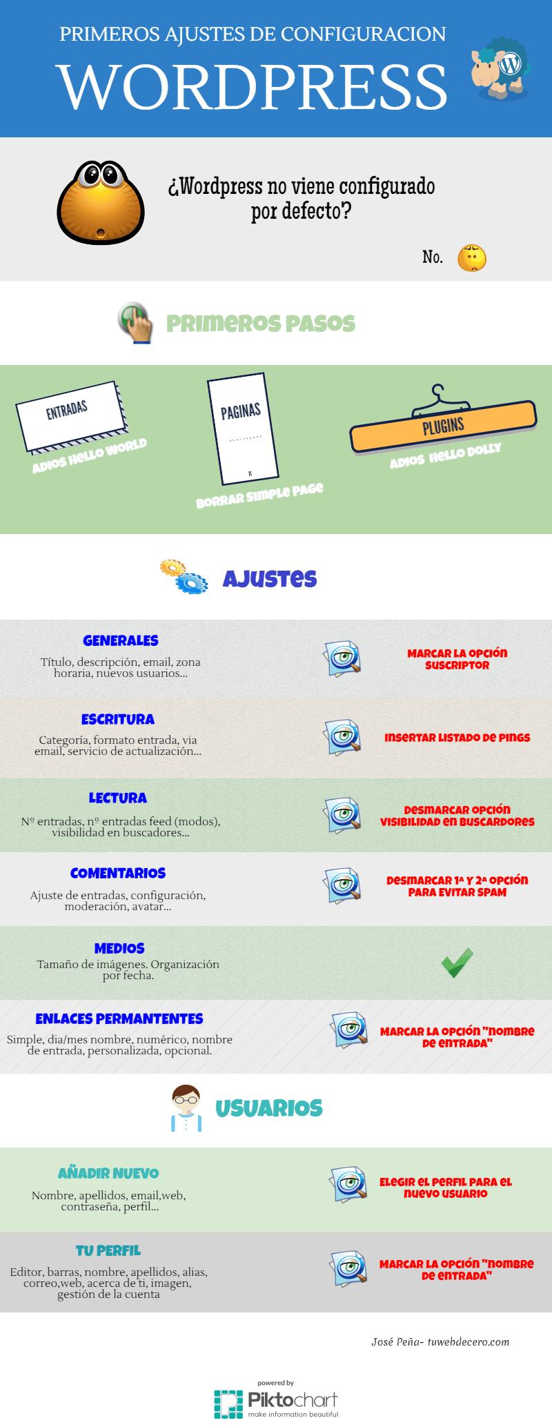 Primeros ajustes para configurar wordpress