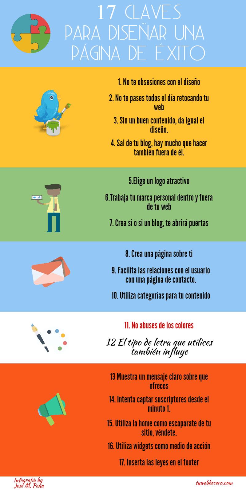 Cómo diseñar una Página web de Éxito. 17 claves para hacerlo.