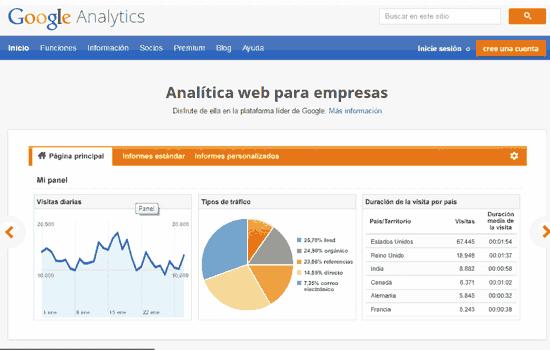 alta en Google Analytics paso a paso