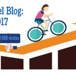 Estadísticas del blog: Resumen de Agosto 2017