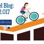 Estadísticas del blog: Resumen de Septiembre 2017