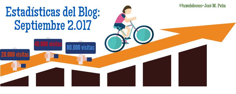 estadisticas del blog en septiembre 2017