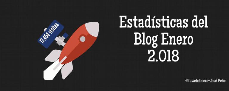 estadisticas del blog enero