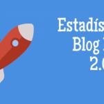 Estadísticas del blog: Resumen de Marzo 2.018