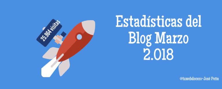 estadisticas-blog-marzo-2018