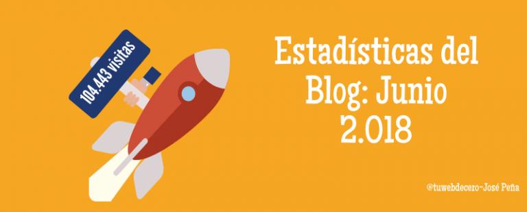 estadisticas-blog-junio