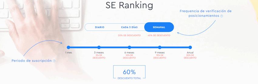revisiones-re-ranking
